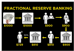 ch7-money-creation-banks.jpg
