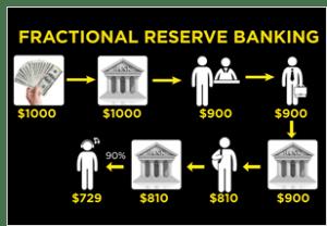 ch7-money-creation-banks.jpg