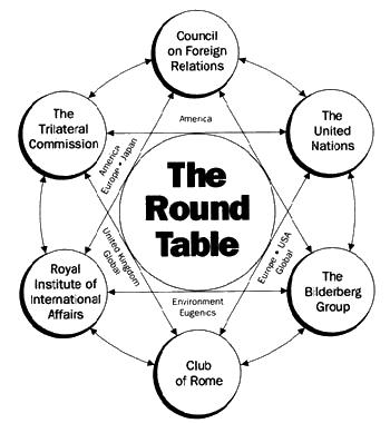 Round Table - Secret Societies