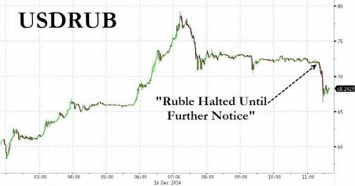 usrub halted_0