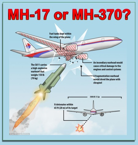 Maylasia-MH-17-or-MH-370