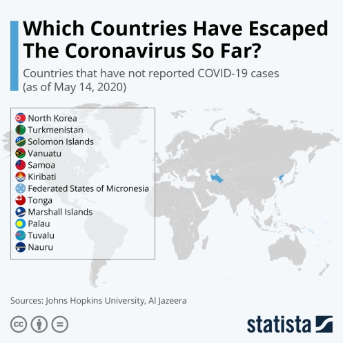 Which countries have escaped COVID-19 (so far)? 21279